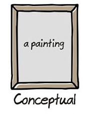 Conceptual